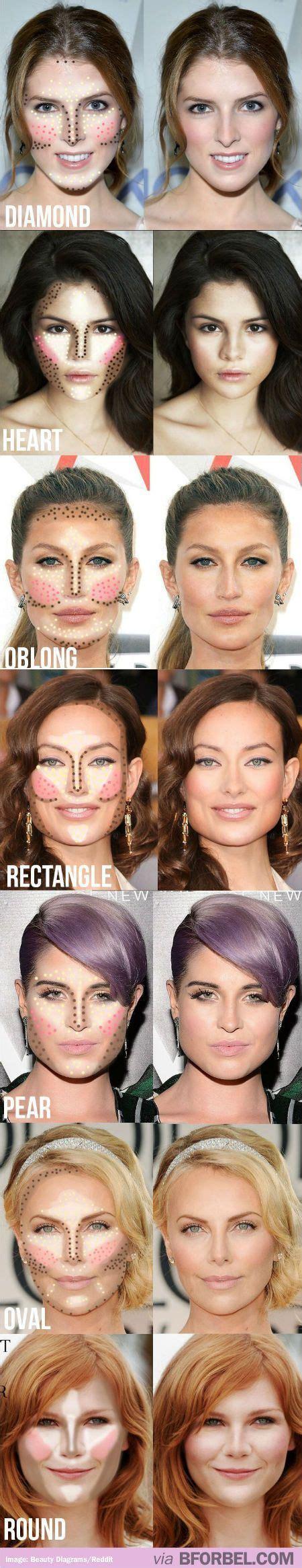 Quelle forme de sourcils selon la forme du visage ?
