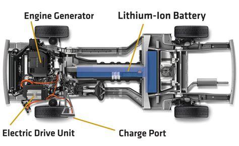 Chevy Volt Powertrain