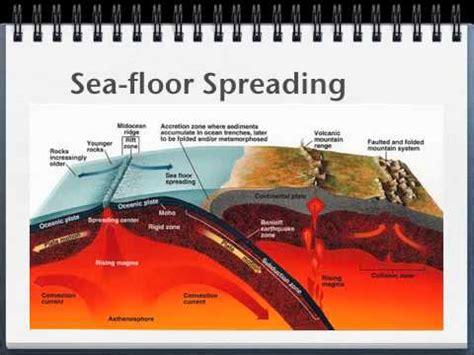 atwater sea floor spread animations geo 3 2 pangaea sea floor spreading