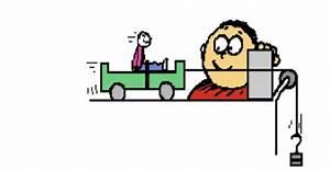 Auflagerreaktion Berechnen : beschleunigung beschleunigung und antriebskraft von wagen m 1 mit antriebsgewicht m 5 ber ~ Themetempest.com Abrechnung