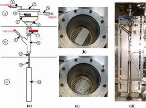 Sodium Charging System  A Schematics Of Liquid