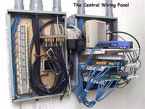 Structured Wiring - How To