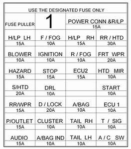Hyundai Getz  2009 - 2010   U2013 Fuse Box Diagram