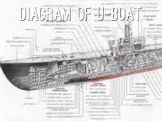 Diagram Of Kilo Sub by 231 Best Sub Cutaways Images In 2018 Submarines War