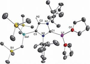 Rational Synthesis Of Normal  Abnormal And Anionic Nhc