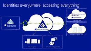 Active Directory In Hybrid Cloud