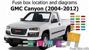 Fuse Box Location And Diagrams  Gmc Canyon  2004