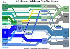 Images for sankey diagram bitesize 9coupon33coupon hd wallpapers sankey diagram bitesize ccuart Image collections