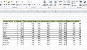 Dynamic Excel Dashboard Dynamic Excel Charts Using Drop