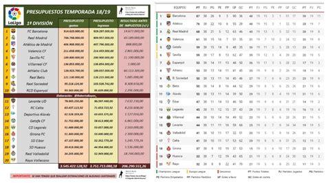 calendario liga santander