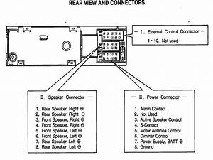 Wiring Diagram Blaupunkt Car Stereo
