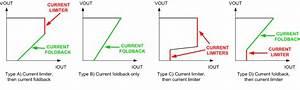 U3010tip U30114 Different Types Of Current Limiting  Current
