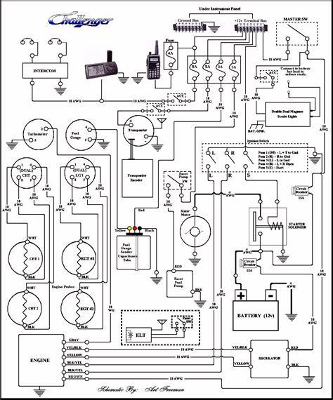 basic wiring  fuselage instruments  power source