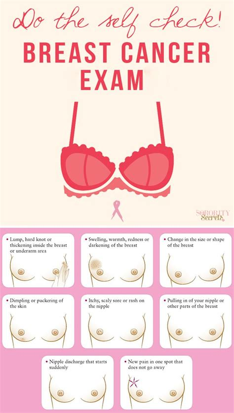 Breast cancer checking jpg 648x1144