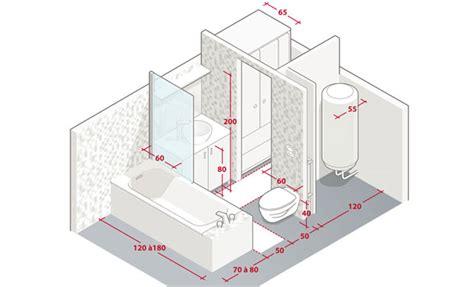 taille minimum chambre aménager l 39 espace d 39 une salle de bains