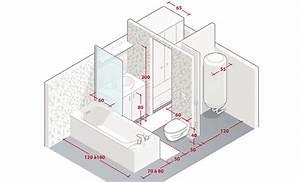 Dimension Lavabo Salle De Bain : am nager l 39 espace d 39 une salle de bains ~ Premium-room.com Idées de Décoration