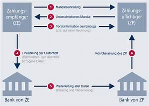 Bic Berechnen Durch Iban : sepa iban bic bei der targobank ~ Themetempest.com Abrechnung