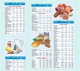 Препараты при атеросклерозе и гипертонии