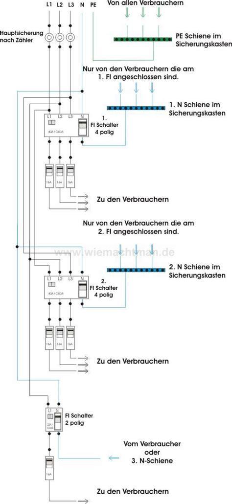 haus elektroinstallation selber machen mehrere fi schalter anschlie 223 en schaltplan elektrik elektroinstallation haus