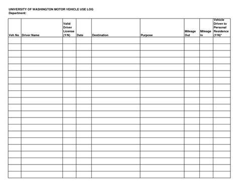 car wash maintenance checklist spreadsheets