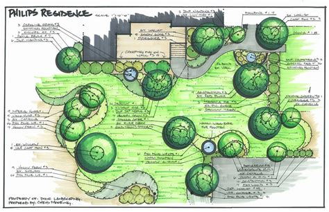 garden design drawings 1000 images about landscape master plans on pinterest gardens master plan and california garden