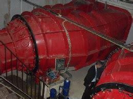 Малые гидроэлектростанции