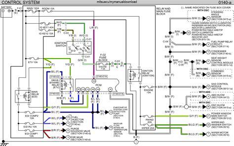 Mazda Miata Factory Repair Service Manual
