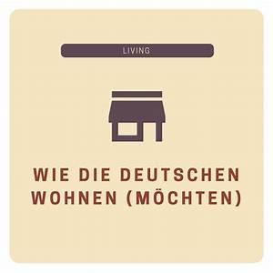 Wohnen In Deutschland : wie die deutschen wohnen m chten wohn blogger ~ Markanthonyermac.com Haus und Dekorationen