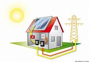Wie Funktionieren Solarzellen : photovoltaik funktion leicht verst ndlich erkl rung ~ Lizthompson.info Haus und Dekorationen
