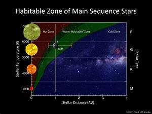 Media - Planetary Habitability Laboratory @ UPR Arecibo