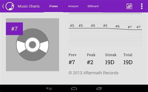 Top Rap Rb Music Charts Android Apps On Google Play