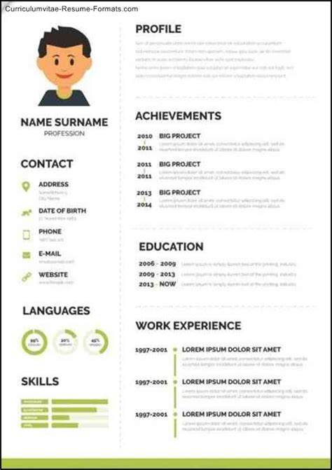 Editable Resume Formats by Editable Resume Templates Free Sles Exles