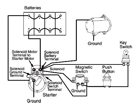 cars basic heavy duty electrical system circuit diagram circuit diagram world