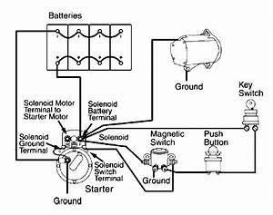 Cars basic heavy duty electrical system circuit diagram for Wiring further ignition wiring diagram on auto electric fan wiring