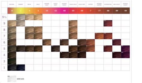 Viviance Demi Color Chart