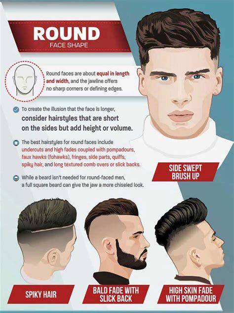 trend mens haircuts   tlm