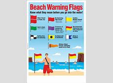 Water Safety Posters Safety Poster Shop