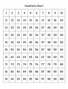 maths worksheet year 1 hundreds chart pdf pdf drive numbers d hundreds chart and