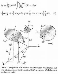 Mein Karma Berechnen : elliptisches integral berechnen mein matlab forum ~ Themetempest.com Abrechnung