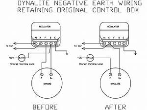 Dynamator Conversion   Electrical    Instruments By