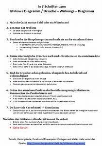 In 7 Schritten Zum Ishikawa Diagramm  Eine Kurzanleitung