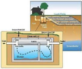 similiar septic tank installation diagram keywords septic tank installation diagram septic wiring diagram