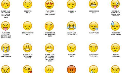 Cute Emoji Wallpapers For Girls 37+