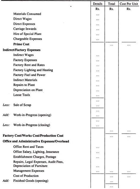 cost sheet meaning objects  method  preparation