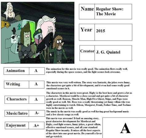 Regular Show The Movie Report Card By Mlp Vs Capcom On