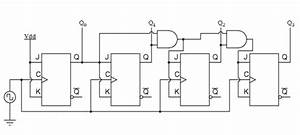 Vhdl And Verilog Codes  Synchronous Counter Using Jk Flipflop