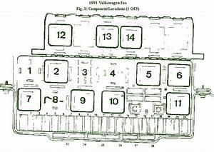 1996 Mazda Protege Fuse Diagram : 1996 volkswagen fox compartment fuse box diagram auto ~ A.2002-acura-tl-radio.info Haus und Dekorationen