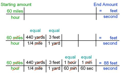 300 Kilometers Is How Many Mph by Lesson 3 2 Dimensional Analysis Faribault