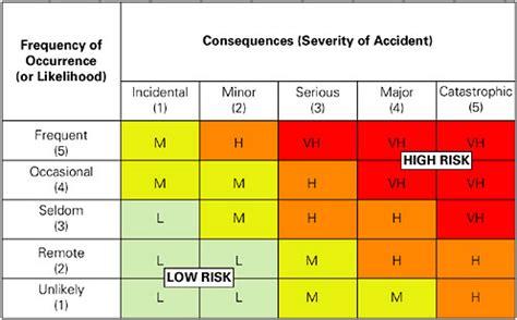 misconstrued likelihood sonia jaspals riskboard