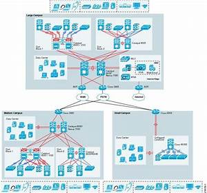 36 Best Images About Network Architecture On Pinterest